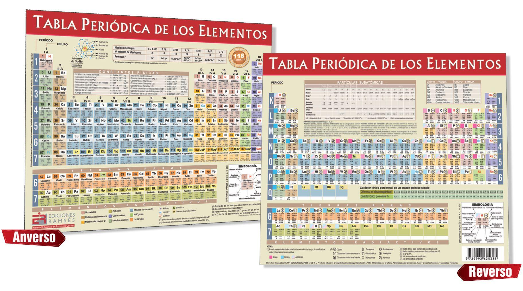 Tabla peridica de los elementos grande edicin tradicional tabla peridica de los elementos grande edicin tradicional urtaz Gallery