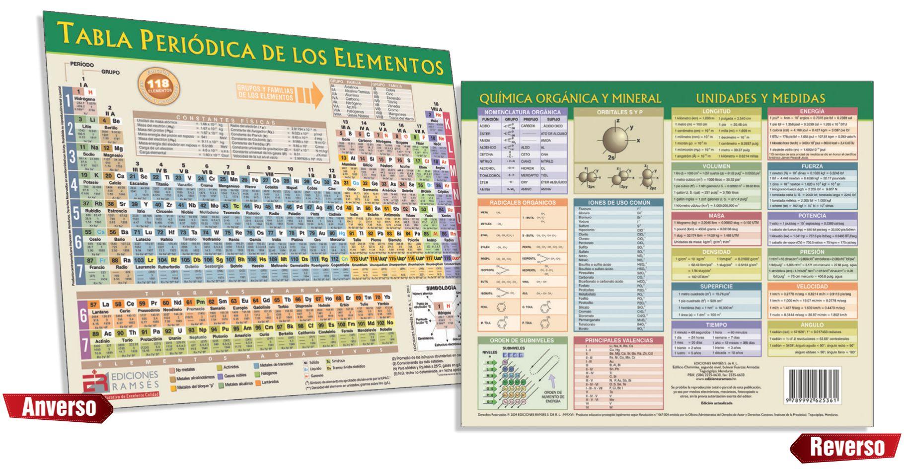 Tabla peridica de los elementos grande nueva edicin ediciones tabla peridica de los elementos grande nueva edicin urtaz Images